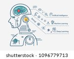 machine learning 3 step... | Shutterstock .eps vector #1096779713