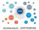 vector infographic for mind map ... | Shutterstock .eps vector #1097038538