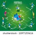 football isometric flowchart... | Shutterstock .eps vector #1097155616