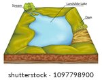 lake  area filled with water... | Shutterstock . vector #1097798900