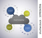 cloud computing concept | Shutterstock .eps vector #109836506