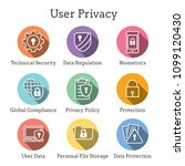 gdpr   privacy policy icon set... | Shutterstock .eps vector #1099120430