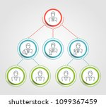 business hierarchy circle chart ... | Shutterstock .eps vector #1099367459