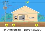 electric power distribution... | Shutterstock .eps vector #1099436390