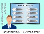 the man is in front of the... | Shutterstock .eps vector #1099655984