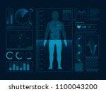 futuristic medical symbols of...