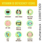 signs and symptoms of vitamin d ... | Shutterstock .eps vector #1100073320