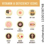 vitamin a deficiency icons set. ... | Shutterstock .eps vector #1100158748