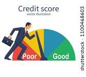 credit score  gauge.... | Shutterstock .eps vector #1100468603