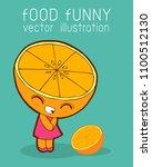 orange funny cartoon poster...   Shutterstock .eps vector #1100512130