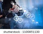 digital marketing media ... | Shutterstock . vector #1100851130