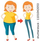 a fat girl losing weight... | Shutterstock .eps vector #1101042053