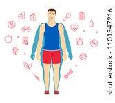 man body transformation concept.... | Shutterstock .eps vector #1101347216