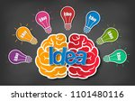 brain icon head with multiple... | Shutterstock .eps vector #1101480116