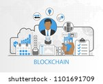 vector background of... | Shutterstock .eps vector #1101691709