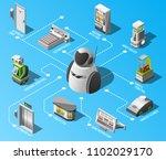robotized hotels flowchart with ... | Shutterstock .eps vector #1102029170
