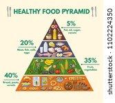 healthy food pyramid.... | Shutterstock . vector #1102224350