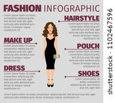 fashion infographic with lady... | Shutterstock . vector #1102467596