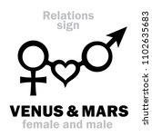 astrology alphabet  venus  ... | Shutterstock .eps vector #1102635683