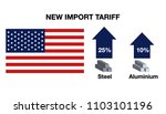 illustration of new tariffs in... | Shutterstock .eps vector #1103101196