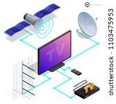 vector tv antenna  realistic... | Shutterstock .eps vector #1103475953