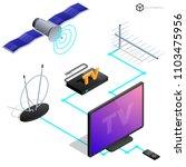 vector tv antenna  realistic... | Shutterstock .eps vector #1103475956
