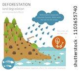 global environmental problems.... | Shutterstock .eps vector #1103655740