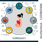surrogacy flat icons concept.... | Shutterstock .eps vector #1103865686