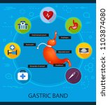 gastric band flat icons concept.... | Shutterstock .eps vector #1103874080