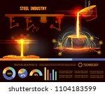 steel worker. metallurgy... | Shutterstock .eps vector #1104183599