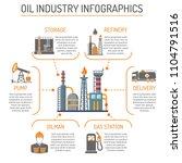 oil industry extraction... | Shutterstock .eps vector #1104791516