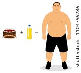 fat man. unhealthy lifestyle.... | Shutterstock .eps vector #1104796286