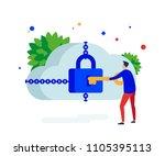 cloud security. the user opens...   Shutterstock .eps vector #1105395113
