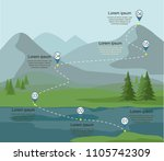 tourism route infographic.... | Shutterstock .eps vector #1105742309