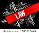 law word cloud collage  concept ...   Shutterstock .eps vector #1105876694