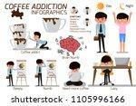 suffer from severe dysentery.... | Shutterstock .eps vector #1105996166
