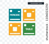 periodic table vector icon... | Shutterstock .eps vector #1106023250