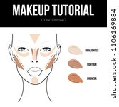 makeup tutorial contouring.... | Shutterstock .eps vector #1106169884
