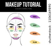 makeup tutorial  how to use... | Shutterstock .eps vector #1106169890