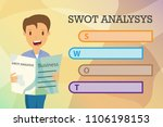 swot analysis table template... | Shutterstock .eps vector #1106198153