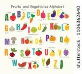 set of vegetable and fruit...   Shutterstock .eps vector #1106362640