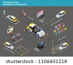 driving school isometric... | Shutterstock .eps vector #1106601218