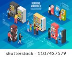 automatic vending and teller... | Shutterstock .eps vector #1107437579