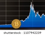 Golden Bitcoin Coin Before...