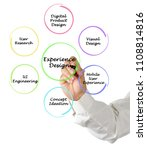 what affect experience design