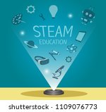 steam education banner  ... | Shutterstock .eps vector #1109076773