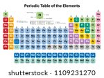 periodic table of the elements... | Shutterstock .eps vector #1109231270