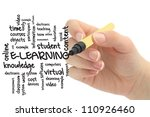 e learning concept in word tag... | Shutterstock . vector #110926460