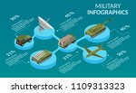 military army low poly of road... | Shutterstock .eps vector #1109313323