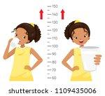 dark girl drinking milk for...   Shutterstock .eps vector #1109435006
